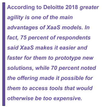 According to Deloitte